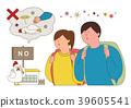 Disease prevention - Vector illustration about avoiding a disease 009 39605541