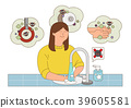 Disease prevention - Vector illustration about avoiding a disease 007 39605581