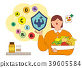 Disease prevention - Vector illustration about avoiding a disease 004 39605584