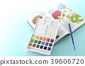 แป้นผสมสี,การบ้าน,บทเรียน 39606720