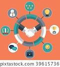 Business relationship, customer relationship manag 39615736