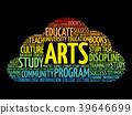 art cloud collage 39646699