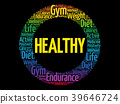 HEALTHY word cloud collage 39646724