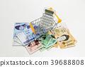 Korean banknote won with shopping cart  39688808