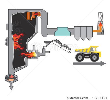 pulverised coal fired boiler system. Illustration. 39705194