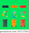 Different recycling garbage waste types sorting 39717563