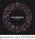 Circle frame with hair removal methods symbols in 39782699