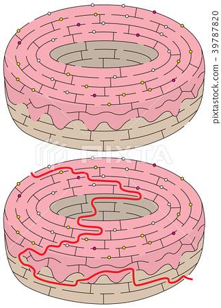 Doughnut maze 39787820