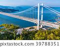 """""""จังหวัด Okayama"""" ที่สะพาน Seto Ohashi และ Washuzan 39788351"""