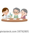 护理计划咨询指导 39792805