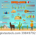infographic, mexican, vector 39849792
