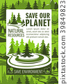 Save planet resources banner for ecology design 39849823