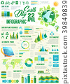 Ecology protection infographic of Earth Day design 39849839