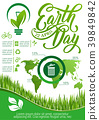 Ecology and environment protection infographic 39849842