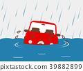รถ,รถยนต์,การบาดเจ็บ 39882899