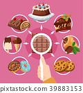 food dessert chocolate 39883153
