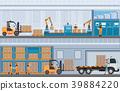 Manufacturing Warehouse Conveyor, 39884220