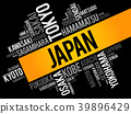 List of cities in Japan, word cloud 39896429