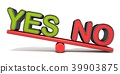 YES or NO teeter overbalance concept 3D 39903875