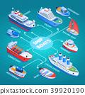 Ships Isometric Flowchart 39920190