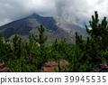사쿠라지마, 화산, 활화산 39945535
