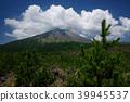 หอดูดาว Sakurajima Arimura Lava ในเมืองคาโงชิมะจังหวัดคะโงะชิมะ 39945537