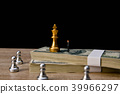 Leadership Concepts. Chess is a leader.  Comparing chess is a st 39966297