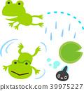 青蛙 跳 游泳 39975227