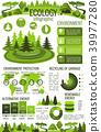 인포그래픽, 생태학, 생태계 39977280