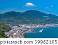 ภูเขาฟูจิ,ภูเขาไฟฟูจิ,มหาสมุทร 39982105
