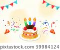 生日 生日會 慶生 39984124