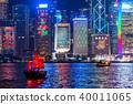香港 樓宇密集區 建築面積 40011065