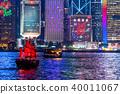 香港 樓宇密集區 建築面積 40011067