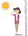 老年妇女中暑测量水合作用 40027127