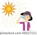 老年妇女中暑测量水合作用 40027131