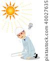 On-site supervision Heatstroke 40027635