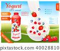 bottle, fruit, milk 40028810