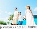 ทริปครอบครัว 40030890
