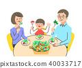인물, 사람, 가족 40033717