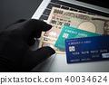信用卡 40034624