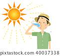 年轻人中暑测量水合作用 40037338