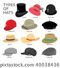TYPES OF HAT 40038436