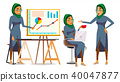 Boss Character Vector. Bearded. Environment Process In Office. Various Action. Cartoon Business 40047877