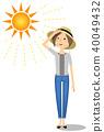 年轻女子中暑措施 40049432
