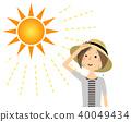 年轻女子中暑措施 40049434
