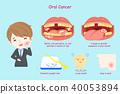 businessman, cancer, oral 40053894