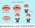 businessman, cancer, oral 40053895