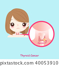 woman with thyroid cancer 40053910
