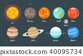Solar system planets 40095734