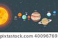 Solar system planets 40096769